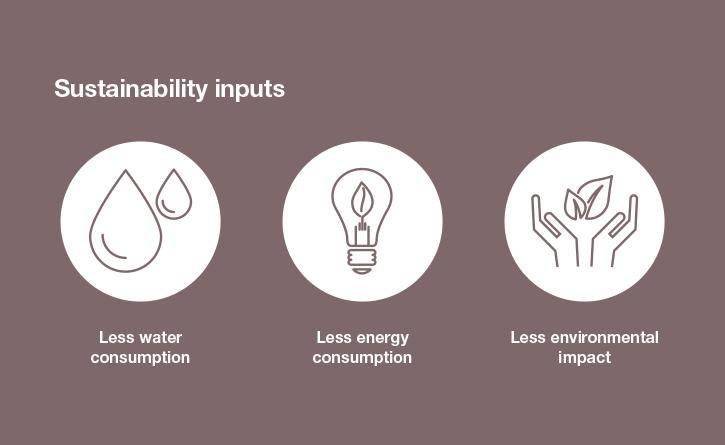 Sustainability inputs